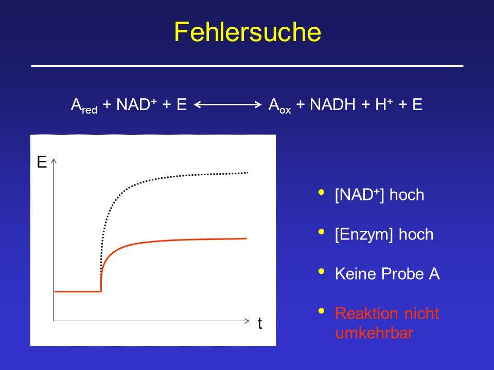 Fehlersuche Ared + NAD+ + E Aox + NADH + H+ + E E [NAD+] hoch